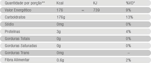 Arroz premium - Informações nutricionais