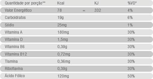 Achocolatado Shibatinha - Informações nutricionais